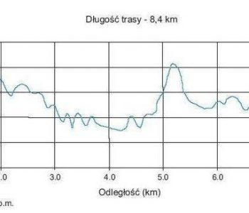 Route No. 1 – via Bilowo